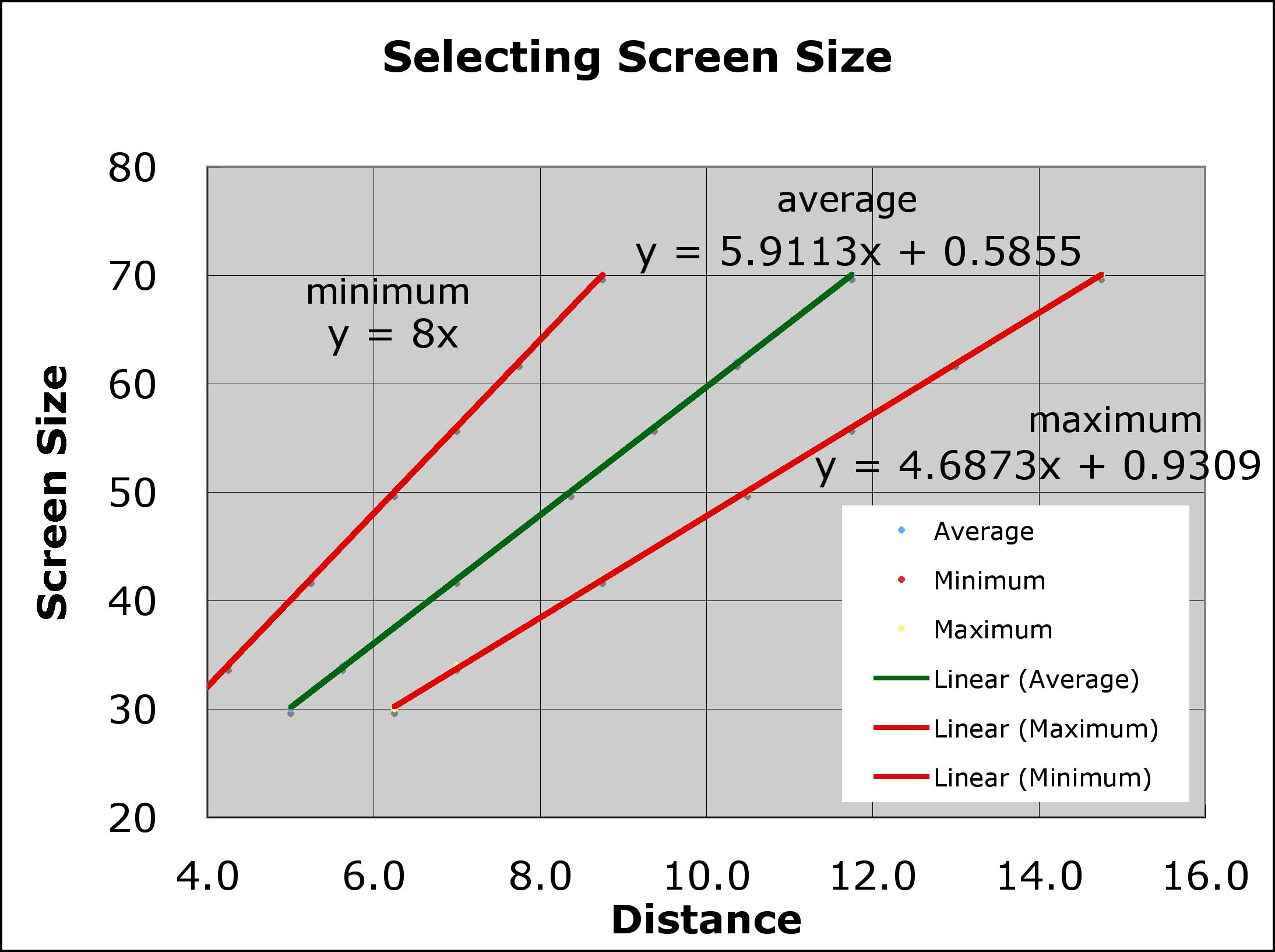 Flat Screen Tv Size Chart Pictures to Pin on Pinterest - PinsDaddy