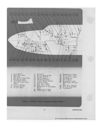 wwii b 17 bomber pilot 039 s flight manual airplane book the boeing b 17 was the first mass produced four engine heavy bomber used throughout world war ii for strategic bombing the plane earned a reputation for