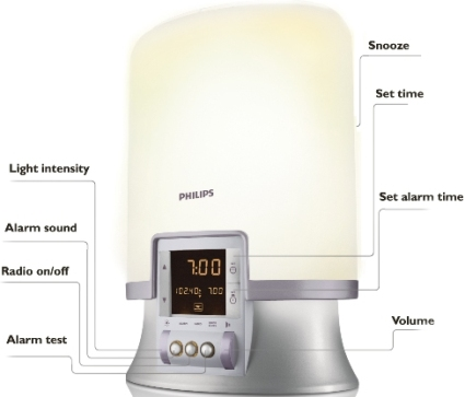 Philips HF3461 - Wakeup Light diagram