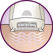 Philips HP6576 Luxury for Legs Epilator, this he active massaging system that stimulates and soothes the skin