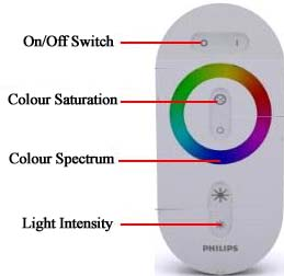 Philips - LivingColor Lamp with Remote